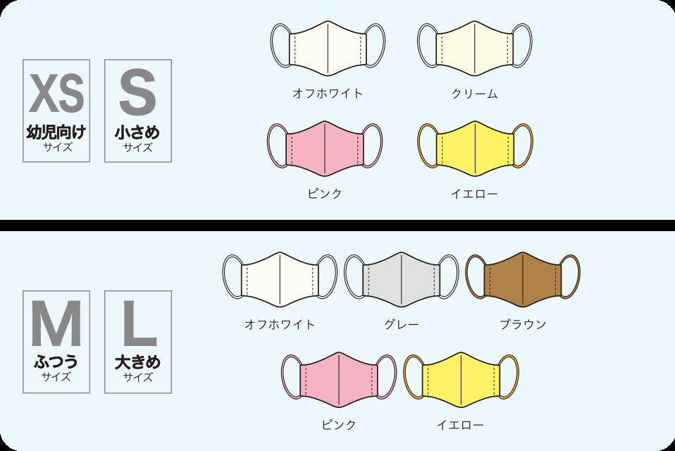 生活雑貨 高田馬場 マスク 使用イメージ03